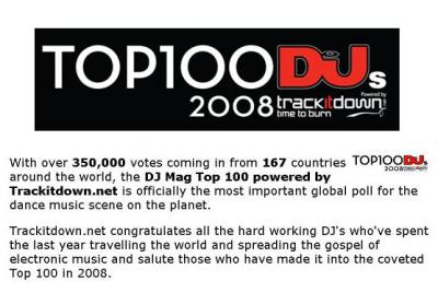 DJ MAG TOP 100 DJs 2008+RESULTS !!